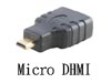 Micro HDMI Adapters / Cables